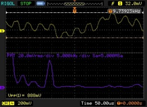 Spektrum des MPX Signals