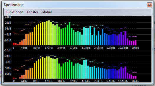 Spectrogramm